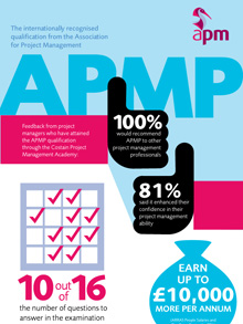 Everything you need to know about APMP