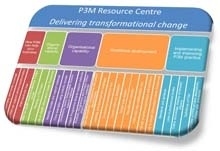 P3M Resource Centre